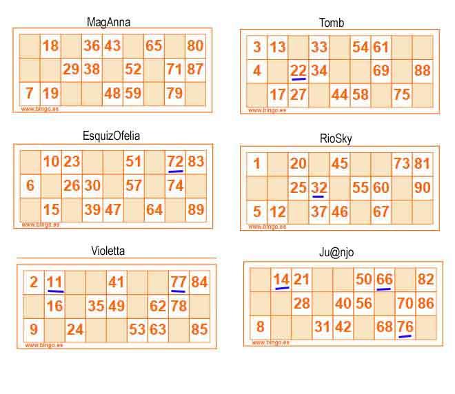 ¿Jugamos Bingo - Lotería de cartones?? Cartze10