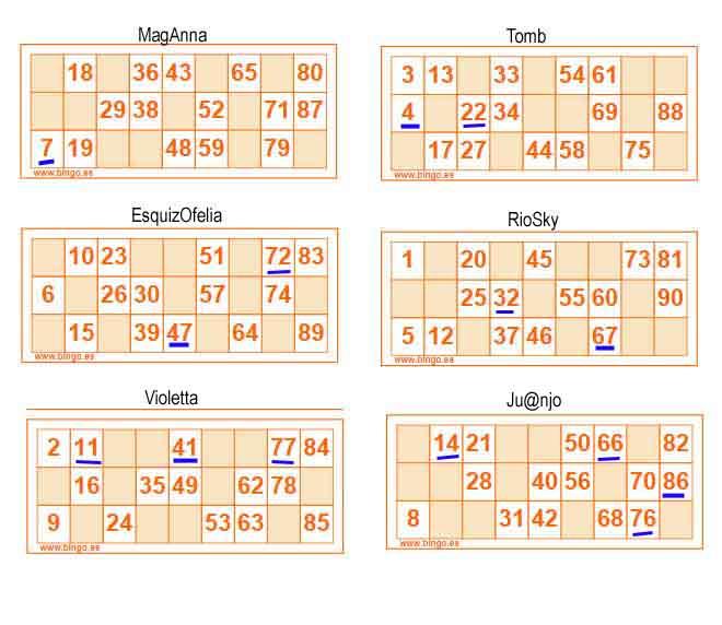 ¿Jugamos Bingo - Lotería de cartones?? Cartze11