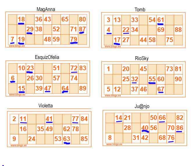¿Jugamos Bingo - Lotería de cartones?? Cartze12