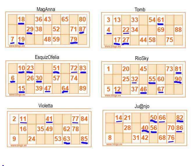 ¿Jugamos Bingo - Lotería de cartones?? Cartze15