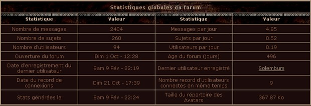 From Hell, l'annuaire Stats_11