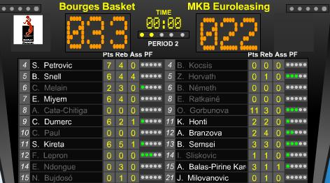 [EUROLIGUE] 1/8èmes de finale Sopron / BOURGES Sans_t11