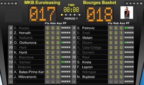 [EUROLIGUE] 1/8èmes de finale Sopron / BOURGES Sans_t23