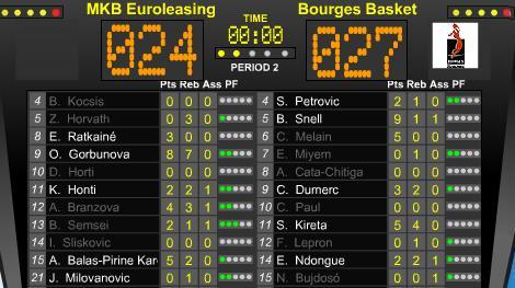 [EUROLIGUE] 1/8èmes de finale Sopron / BOURGES Sans_t25
