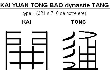 La determination du KAI YUAN TONG BAO a travers les dynastie Kai1_b11