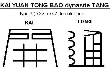 La determination du KAI YUAN TONG BAO a travers les dynastie Kai_3_10