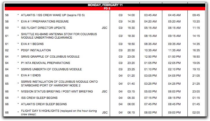[STS122/ISS-1E] Déroulement de la mission - Page 6 Apercu12