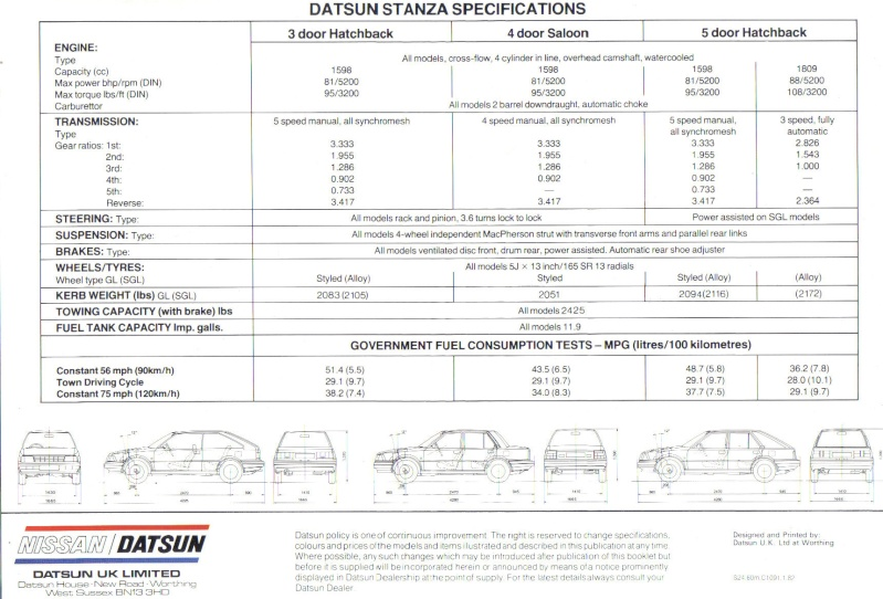 Datsun / NISSAN STANZA série des models T11 Stanza21