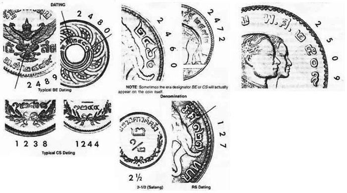 Años monedas tailandesas Tailan10