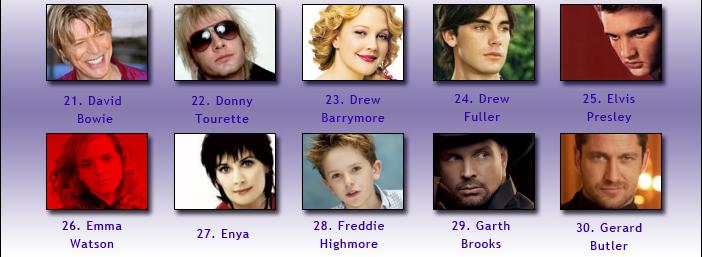 HE Celebrities Survivor - Page 2 21-3010