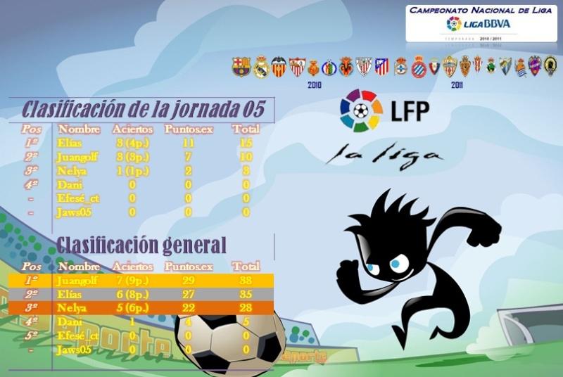 Clasificación de la jornada 5 Ligabb13