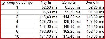 1377 à 2 pompes Tir_1310