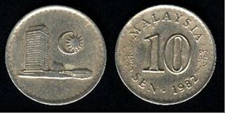 Símbolos e iconos de las monedas. Malasi11