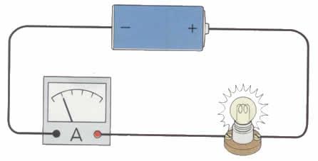 اجهزة القياس الكهربائية A110