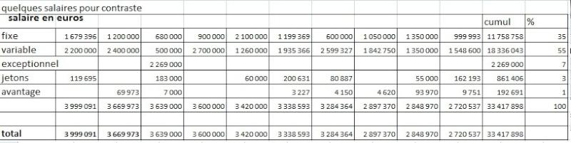 parlons de remuneration Salair11