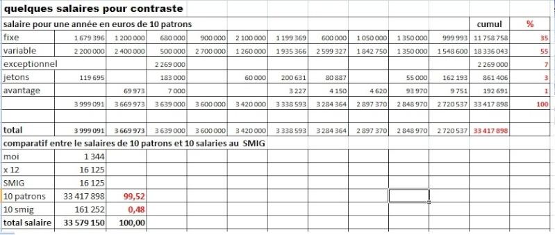 parlons de remuneration Salair12