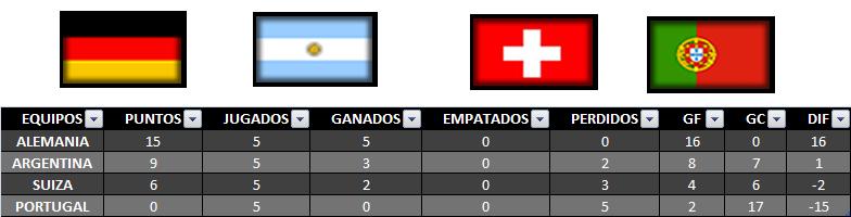 TABLA DE POSICIONES Tabla_11