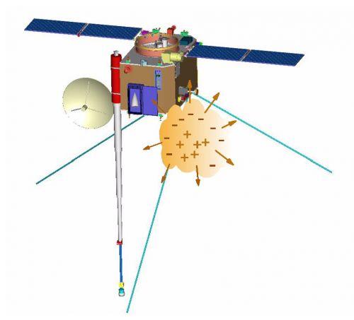 Delta-4 Heavy (Parker Solar Probe) - 12.8.2018 Impact10