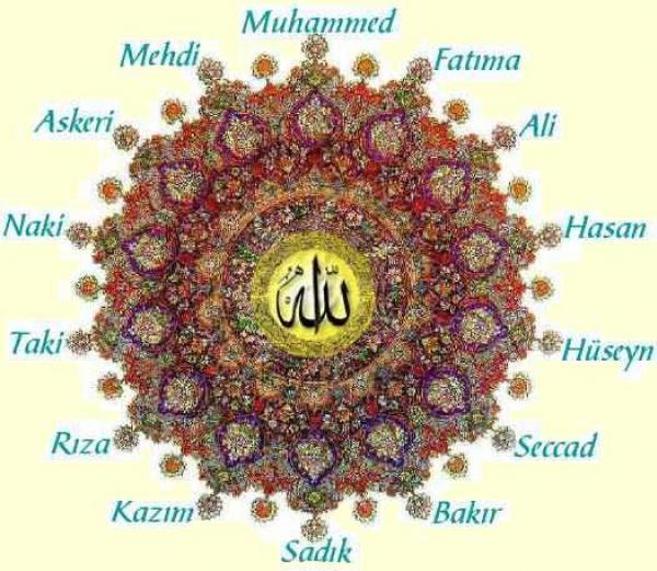 ALLAH HAMIMIZIN DAYAGINDA DURSUN....AMIN Large_14