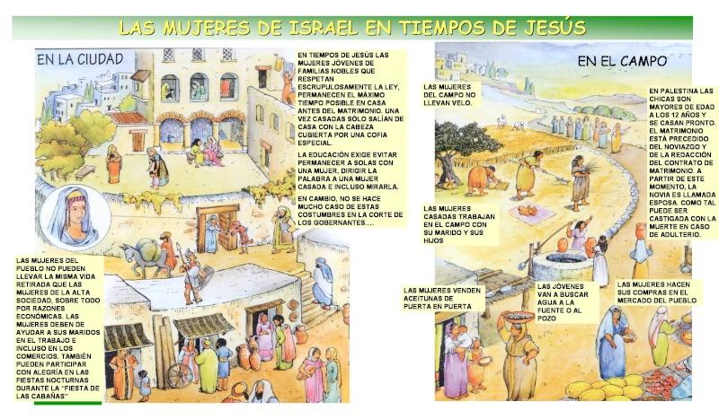 Situación social de la mujer judía en tiempos de Jesús Mujere10