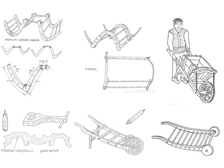 Medios de transporte - Dibujos Transp10