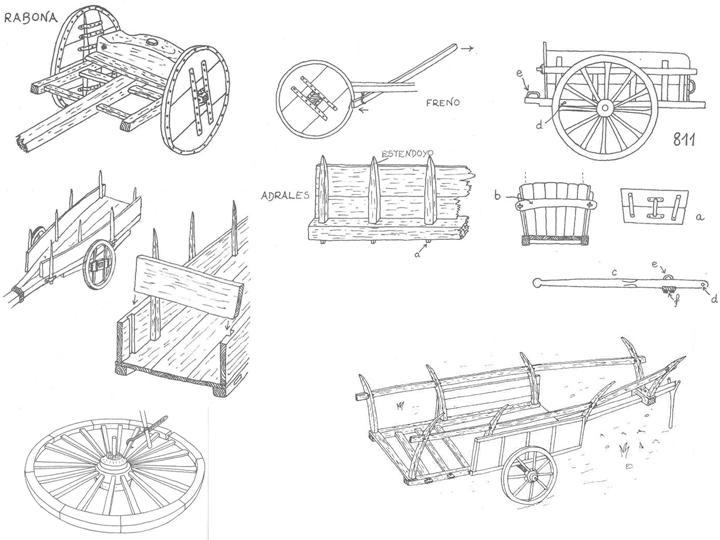 Medios de transporte - Dibujos Transp11