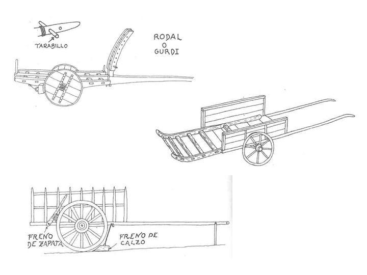 Medios de transporte - Dibujos Transp12