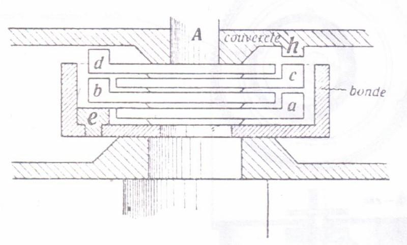 Les systèmes d'arrêtage Chalfo10