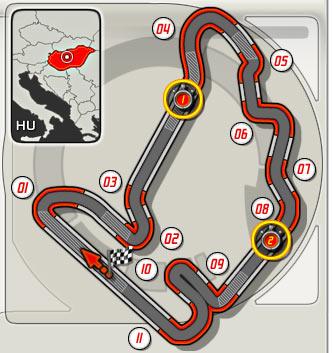 11:GP de Hungría (Hungaroring Sport Rt.) 215
