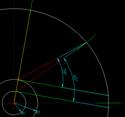 Freinage en deux-roues : répartition et contraintes Angles10