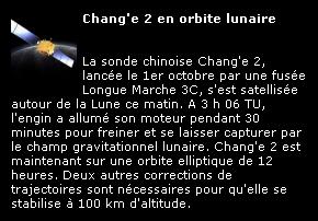 Poussée / impulsion spécifique Chang210