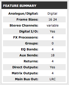 Soundcraft Si Compact Captur16