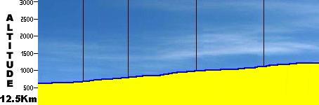Les Présentations de Calendrier Ballon11