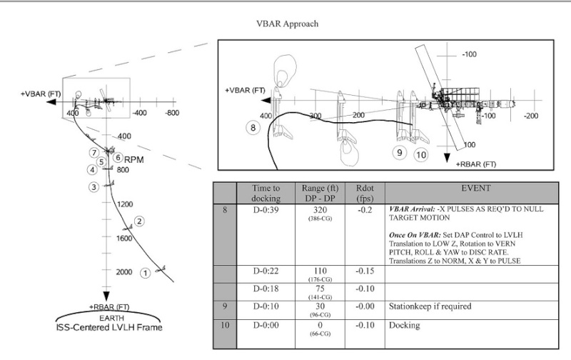 [STS-133] Discovery: Déroulement de la mission. - Page 2 Sans_361