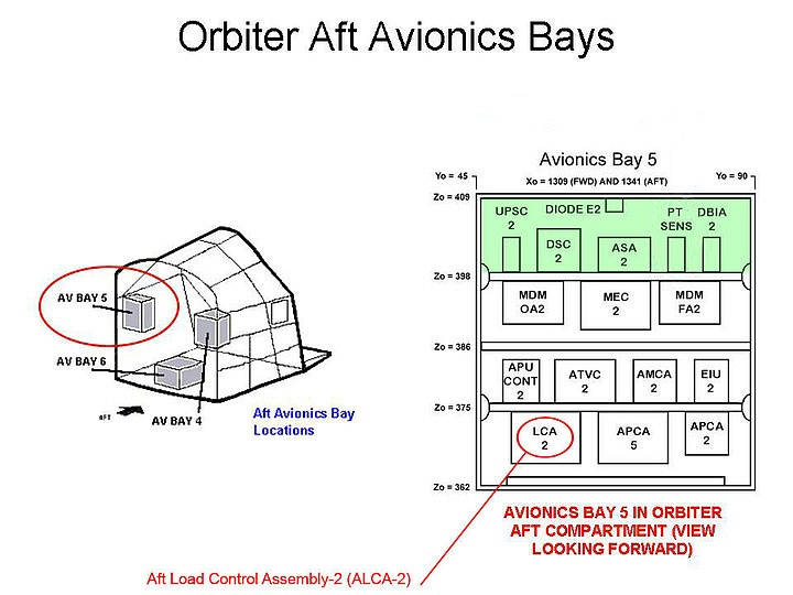 [STS-134] Endeavour: Suivi du lancement ( NET 16.05.2011) - Page 4 Sans_426