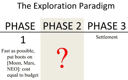 Développement du Space Launch System (1/2) Sans_484
