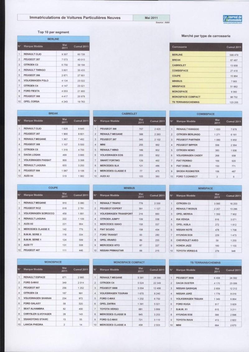 [VENTE] Les chiffres - Page 5 Tab10