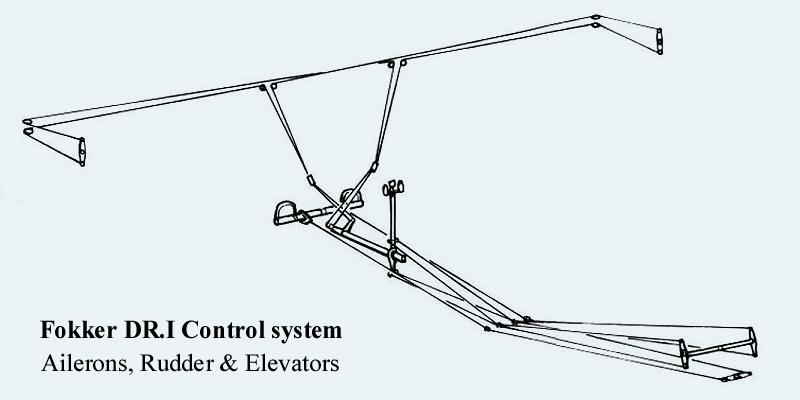 'Strip Down' Fokker DR.I / Artesania Latina, 1:16 - Seite 4 Dr_i_117