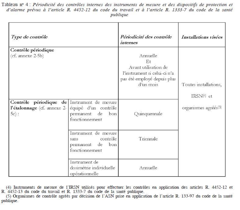 Registre de maintenance pour les appareils de mesure utilisés pour les contrôles ? Contro11