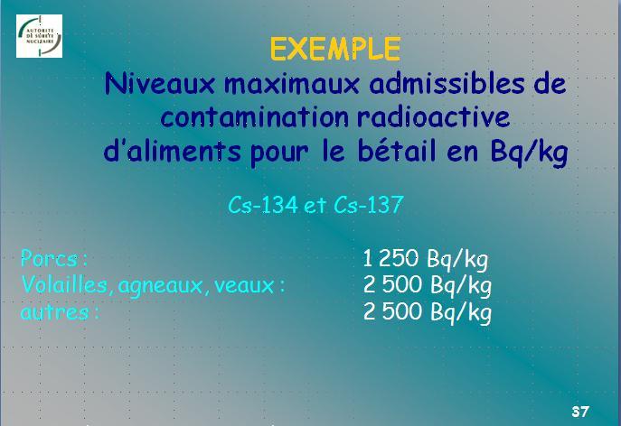 Niveaux maximum admissibles Limite11