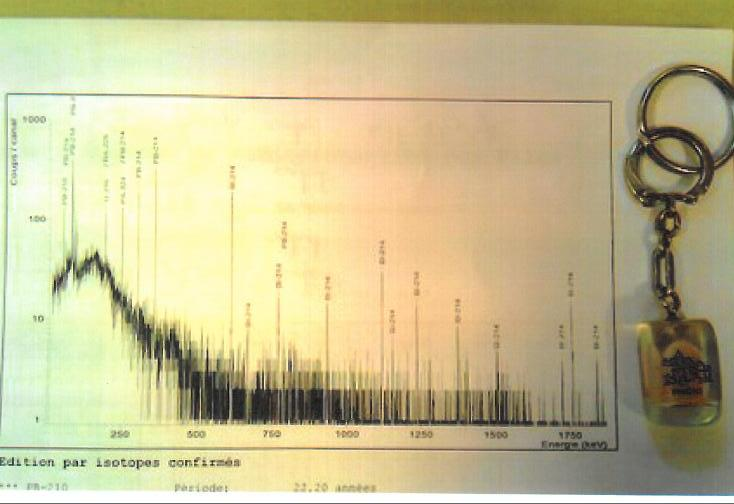 Découverte en INB d'un porte-clefs radioactif Spectr10