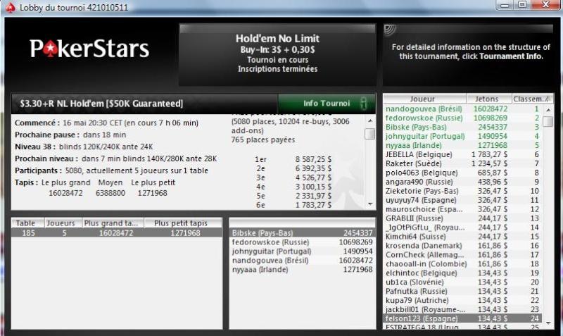 TF dans le 3.30$R $50K - Page 2 6eme10