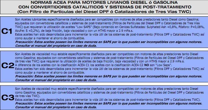 Normativas sobre Aceites de Lubricación Acea_c10