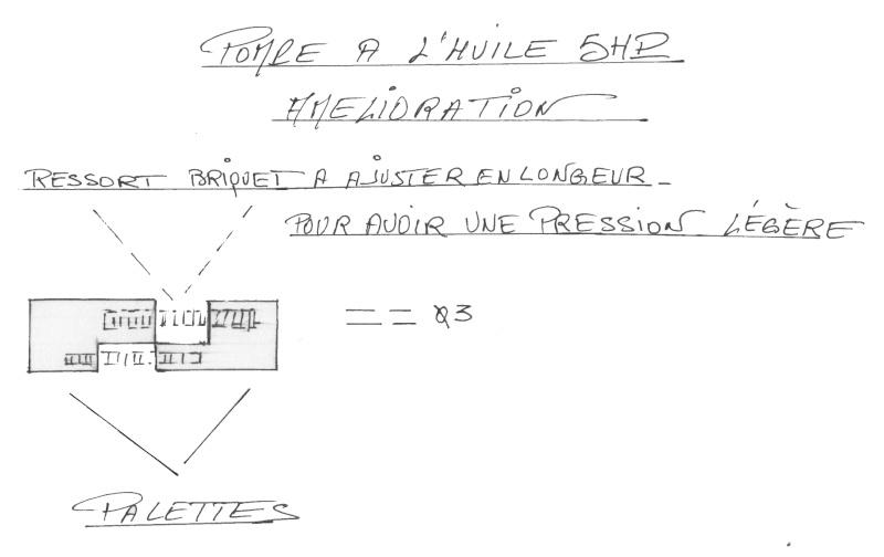 Cabriolet Resto - Page 2 Pompe_10