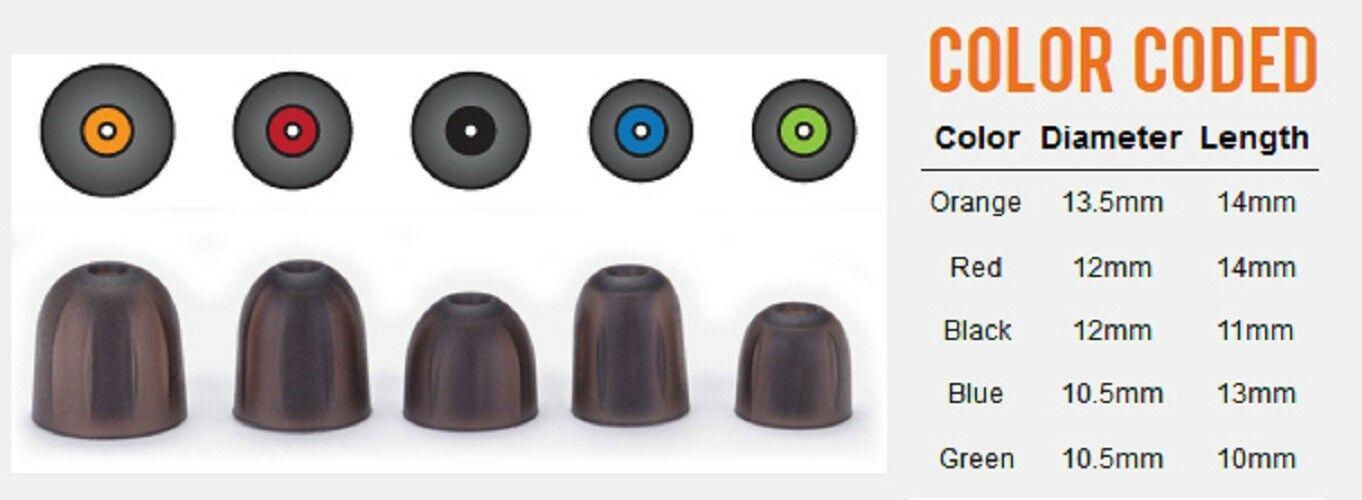 IEM: tips e accessori S-l16010