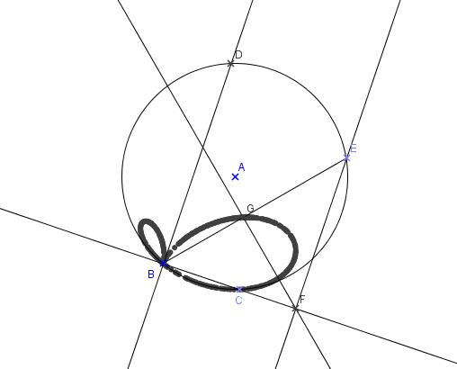Activité Geogebra dès la sixième : Herbier de courbes mathématiques. - Page 3 Bifoli10