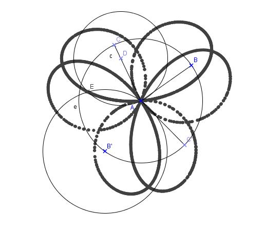 Activité Geogebra dès la sixième : Herbier de courbes mathématiques. - Page 3 Double10