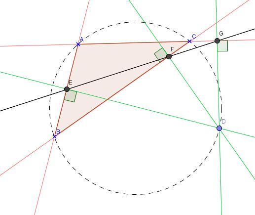Activité Geogebra dès la sixième : Herbier de courbes mathématiques. Hypo210