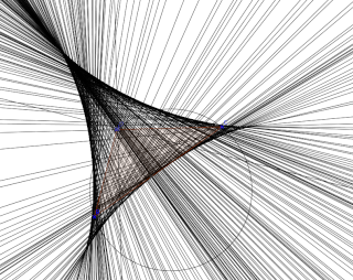 Activité Geogebra dès la sixième : Herbier de courbes mathématiques. Hypocy10