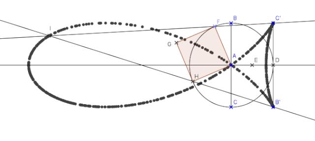 Activité Geogebra dès la sixième : Herbier de courbes mathématiques. - Page 3 Poisso10